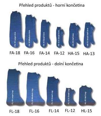 DryPro - ochranné návleky