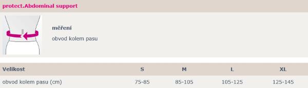 velikostní tabulka