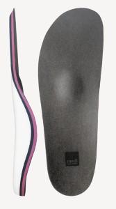 Vložky do obuvi MEDI<br />Foot support Comfort Pro